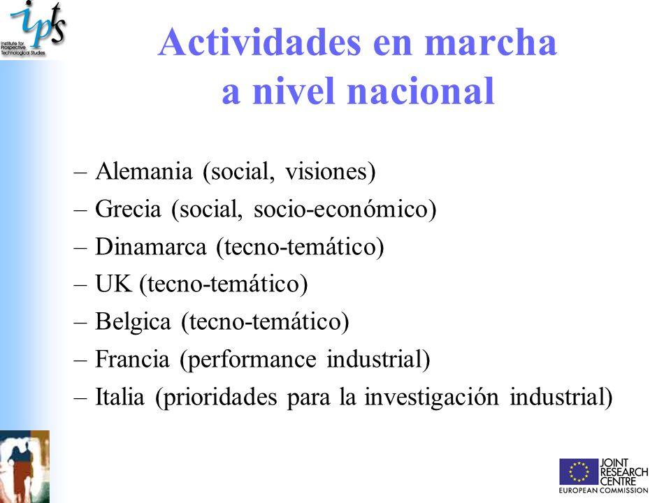 Actividades en marcha a nivel nacional –Alemania (social, visiones) –Grecia (social, socio-económico) –Dinamarca (tecno-temático) –UK (tecno-temático)