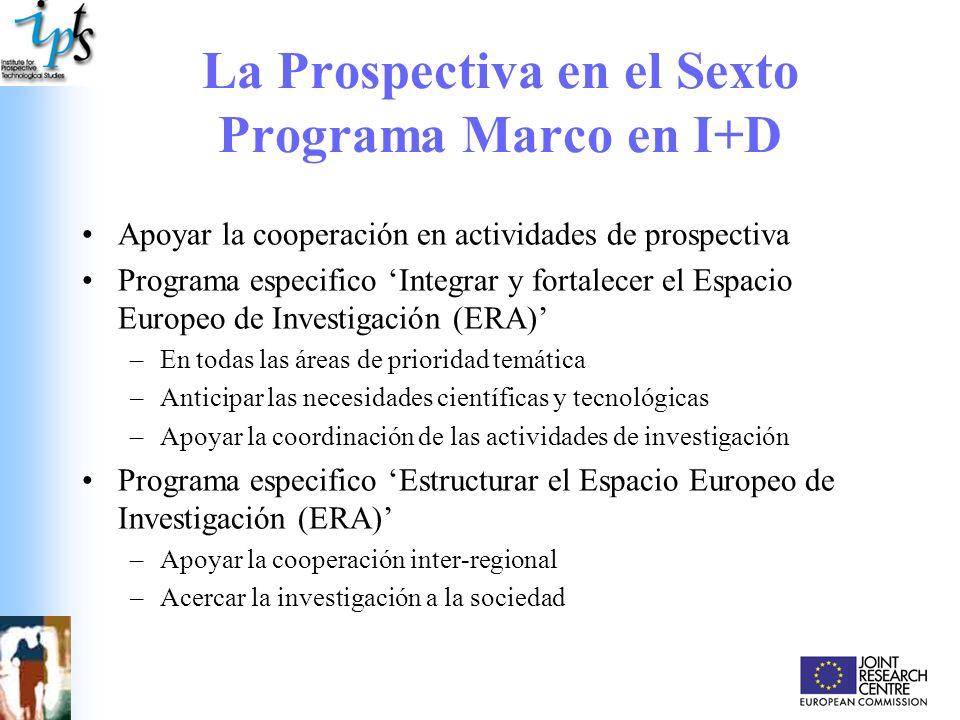 La Prospectiva en el Sexto Programa Marco en I+D Apoyar la cooperación en actividades de prospectiva Programa especifico Integrar y fortalecer el Espa