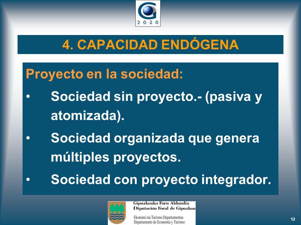 12 4. CAPACIDAD ENDÓGENA Proyecto en la sociedad: Sociedad sin proyecto.- (pasiva y atomizada). Sociedad organizada que genera múltiples proyectos. So