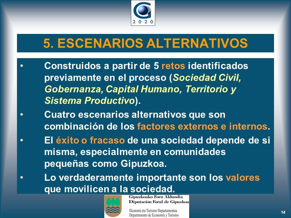 14 5. ESCENARIOS ALTERNATIVOS Construidos a partir de 5 retos identificados previamente en el proceso (Sociedad Civil, Gobernanza, Capital Humano, Ter