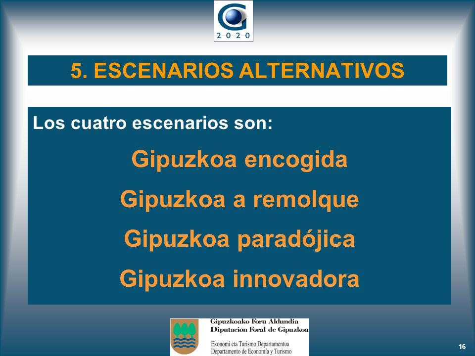 16 5. ESCENARIOS ALTERNATIVOS Los cuatro escenarios son: Gipuzkoa encogida Gipuzkoa a remolque Gipuzkoa paradójica Gipuzkoa innovadora