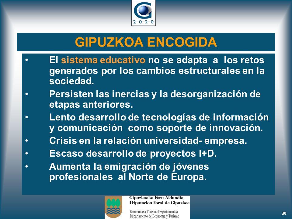 20 GIPUZKOA ENCOGIDA El sistema educativo no se adapta a los retos generados por los cambios estructurales en la sociedad. Persisten las inercias y la