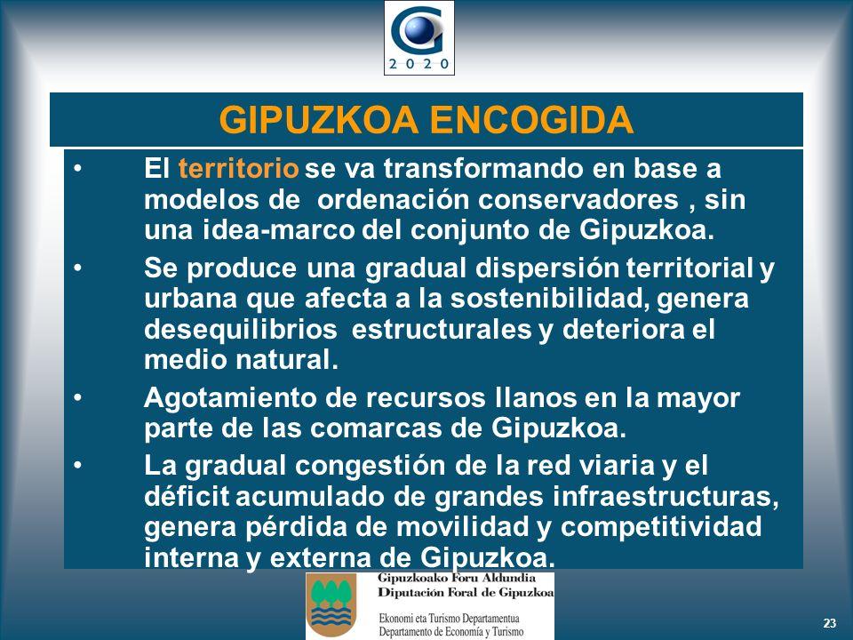 23 GIPUZKOA ENCOGIDA El territorio se va transformando en base a modelos de ordenación conservadores, sin una idea-marco del conjunto de Gipuzkoa. Se