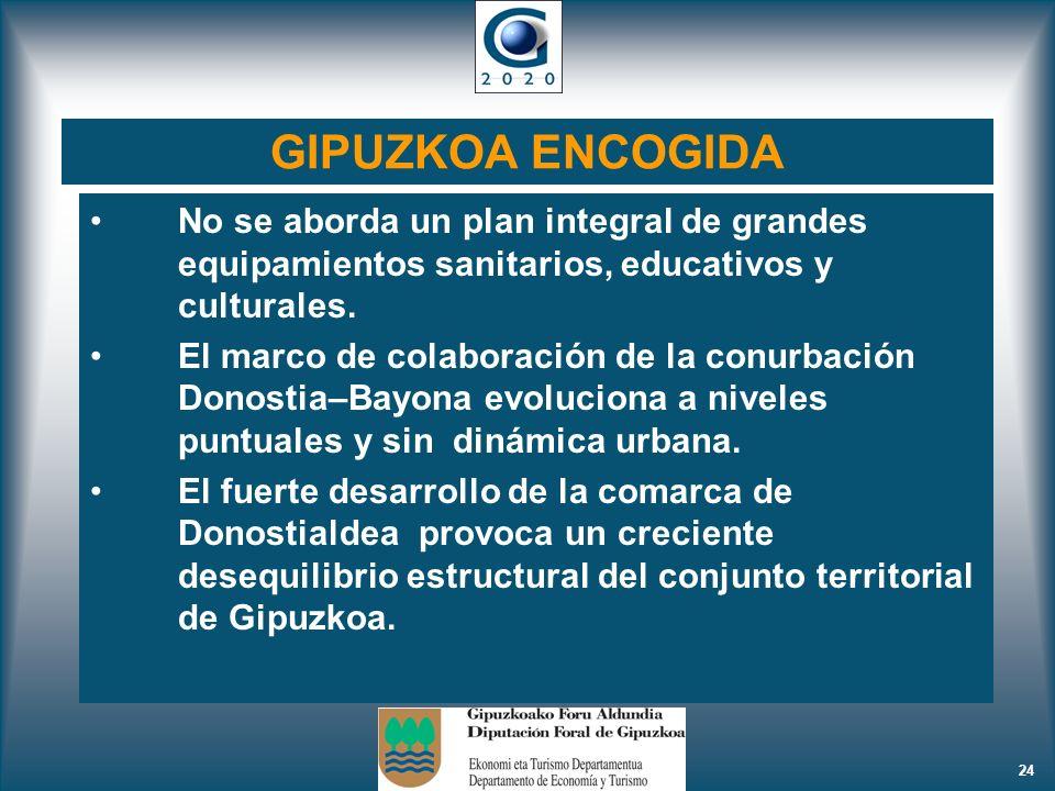 24 GIPUZKOA ENCOGIDA No se aborda un plan integral de grandes equipamientos sanitarios, educativos y culturales. El marco de colaboración de la conurb