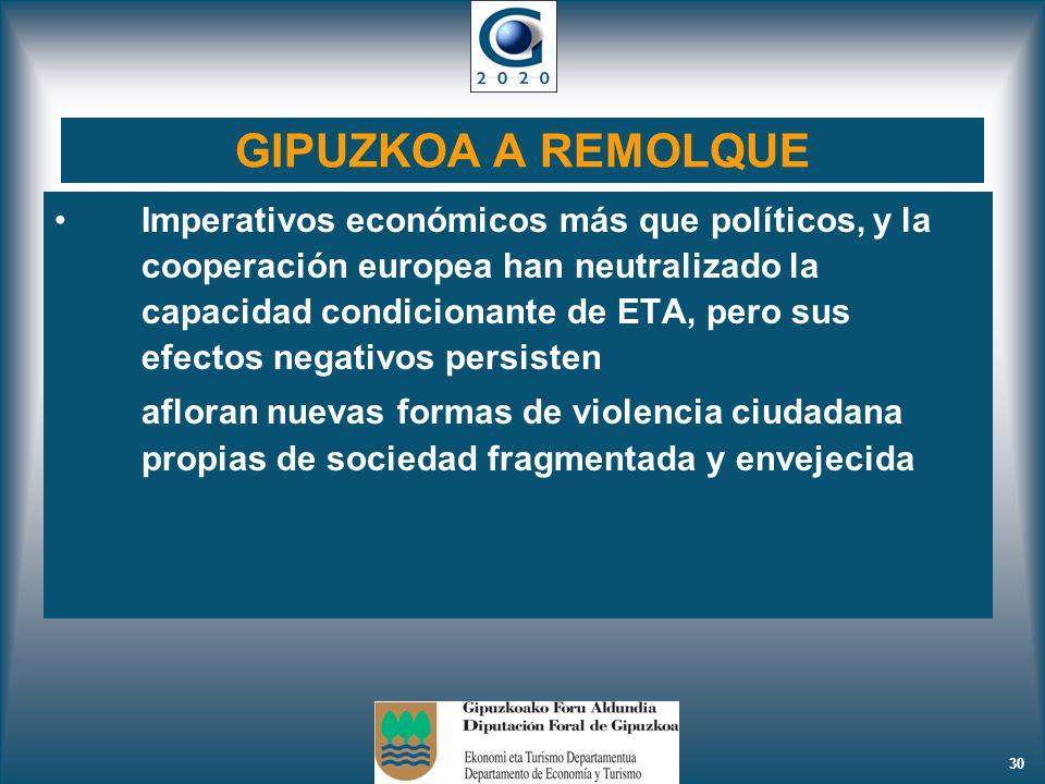 30 GIPUZKOA A REMOLQUE Imperativos económicos más que políticos, y la cooperación europea han neutralizado la capacidad condicionante de ETA, pero sus