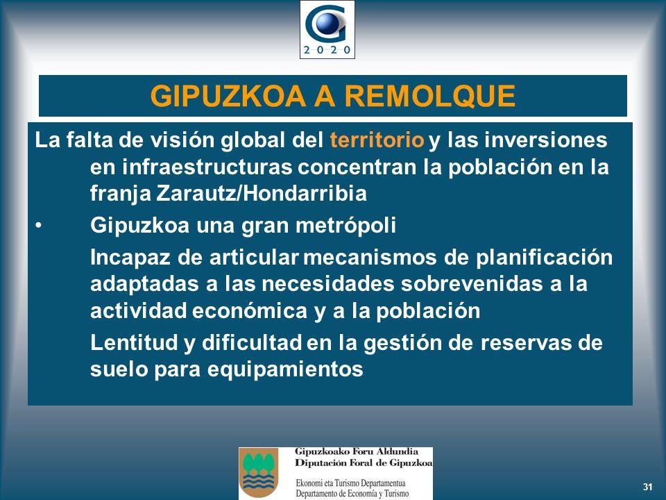 31 GIPUZKOA A REMOLQUE La falta de visión global del territorio y las inversiones en infraestructuras concentran la población en la franja Zarautz/Hon