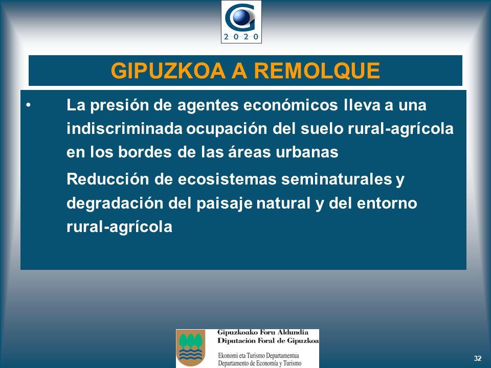 32 GIPUZKOA A REMOLQUE La presión de agentes económicos lleva a una indiscriminada ocupación del suelo rural-agrícola en los bordes de las áreas urban
