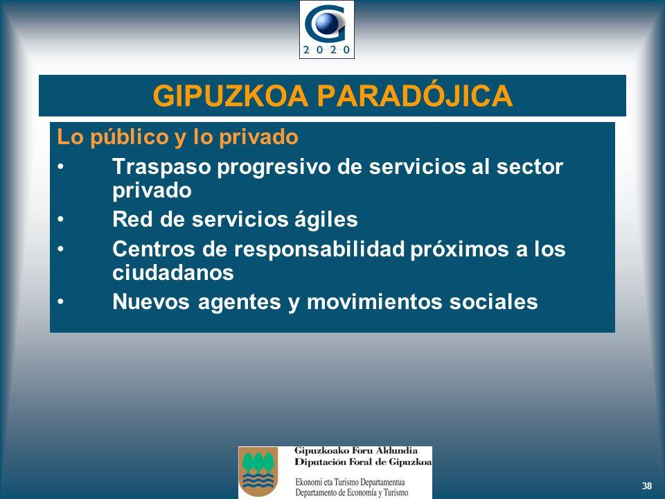 38 GIPUZKOA PARADÓJICA Lo público y lo privado Traspaso progresivo de servicios al sector privado Red de servicios ágiles Centros de responsabilidad p