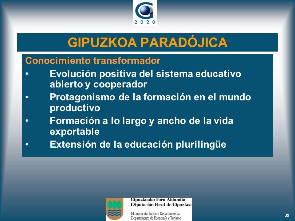 39 GIPUZKOA PARADÓJICA Conocimiento transformador Evolución positiva del sistema educativo abierto y cooperador Protagonismo de la formación en el mun