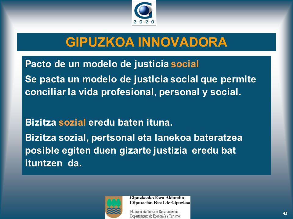 43 GIPUZKOA INNOVADORA Pacto de un modelo de justicia social Se pacta un modelo de justicia social que permite conciliar la vida profesional, personal