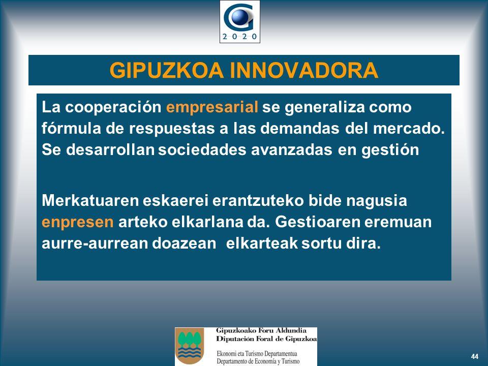 44 GIPUZKOA INNOVADORA La cooperación empresarial se generaliza como fórmula de respuestas a las demandas del mercado. Se desarrollan sociedades avanz