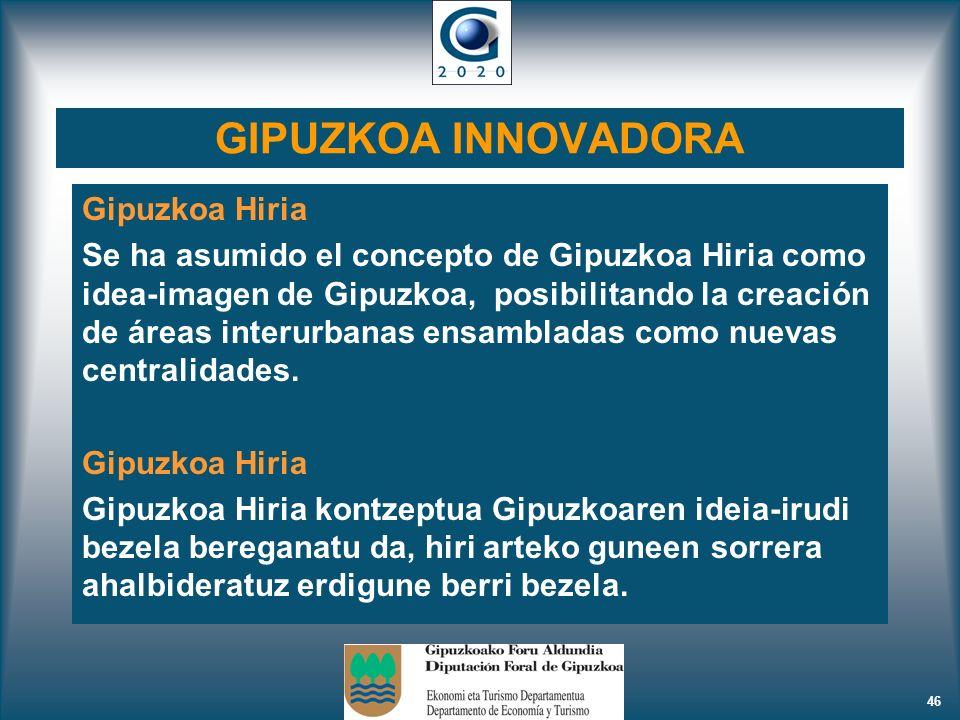 46 GIPUZKOA INNOVADORA Gipuzkoa Hiria Se ha asumido el concepto de Gipuzkoa Hiria como idea-imagen de Gipuzkoa, posibilitando la creación de áreas int