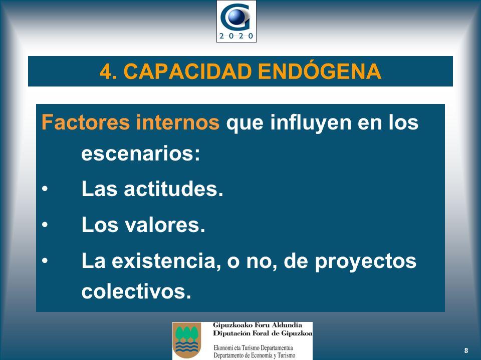 8 4. CAPACIDAD ENDÓGENA Factores internos que influyen en los escenarios: Las actitudes. Los valores. La existencia, o no, de proyectos colectivos.