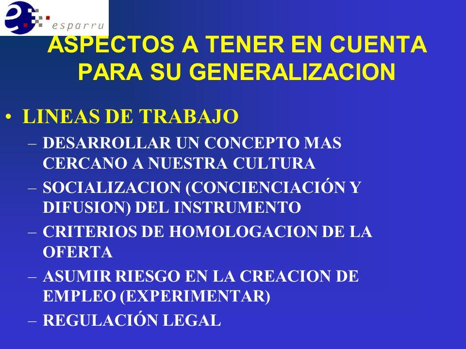 LINEAS DE TRABAJO –DESARROLLAR UN CONCEPTO MAS CERCANO A NUESTRA CULTURA –SOCIALIZACION (CONCIENCIACIÓN Y DIFUSION) DEL INSTRUMENTO –CRITERIOS DE HOMOLOGACION DE LA OFERTA –ASUMIR RIESGO EN LA CREACION DE EMPLEO (EXPERIMENTAR) –REGULACIÓN LEGAL ASPECTOS A TENER EN CUENTA PARA SU GENERALIZACION