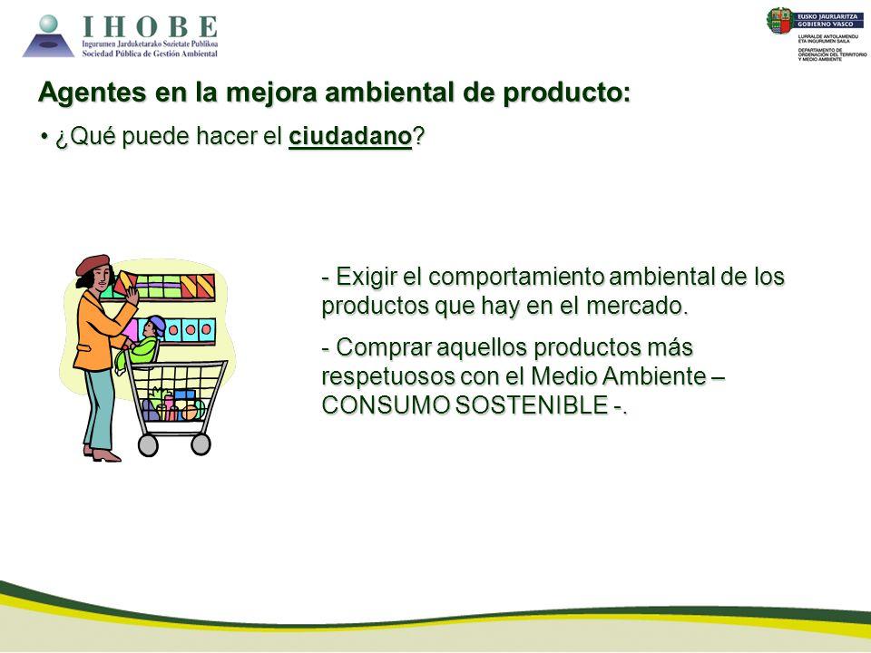 - Exigir el comportamiento ambiental de los productos que hay en el mercado. - Comprar aquellos productos más respetuosos con el Medio Ambiente – CONS