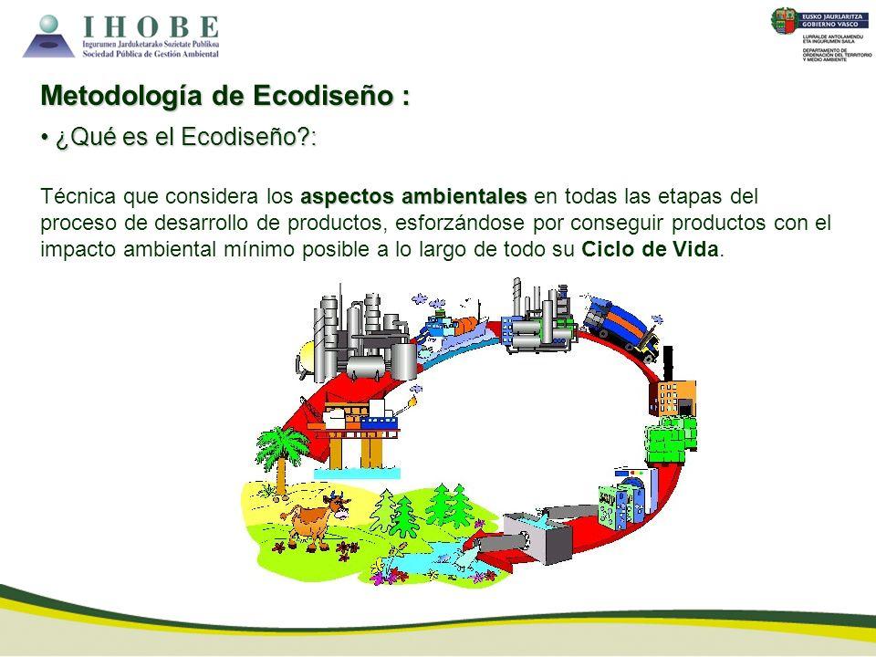 aspectos ambientales Técnica que considera los aspectos ambientales en todas las etapas del proceso de desarrollo de productos, esforzándose por conse