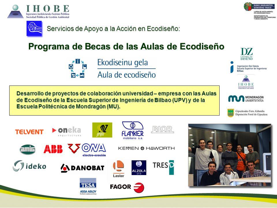 Servicios de Apoyo a la Acción en Ecodiseño: Programa de Becas de las Aulas de Ecodiseño Desarrollo de proyectos de colaboración universidad – empresa