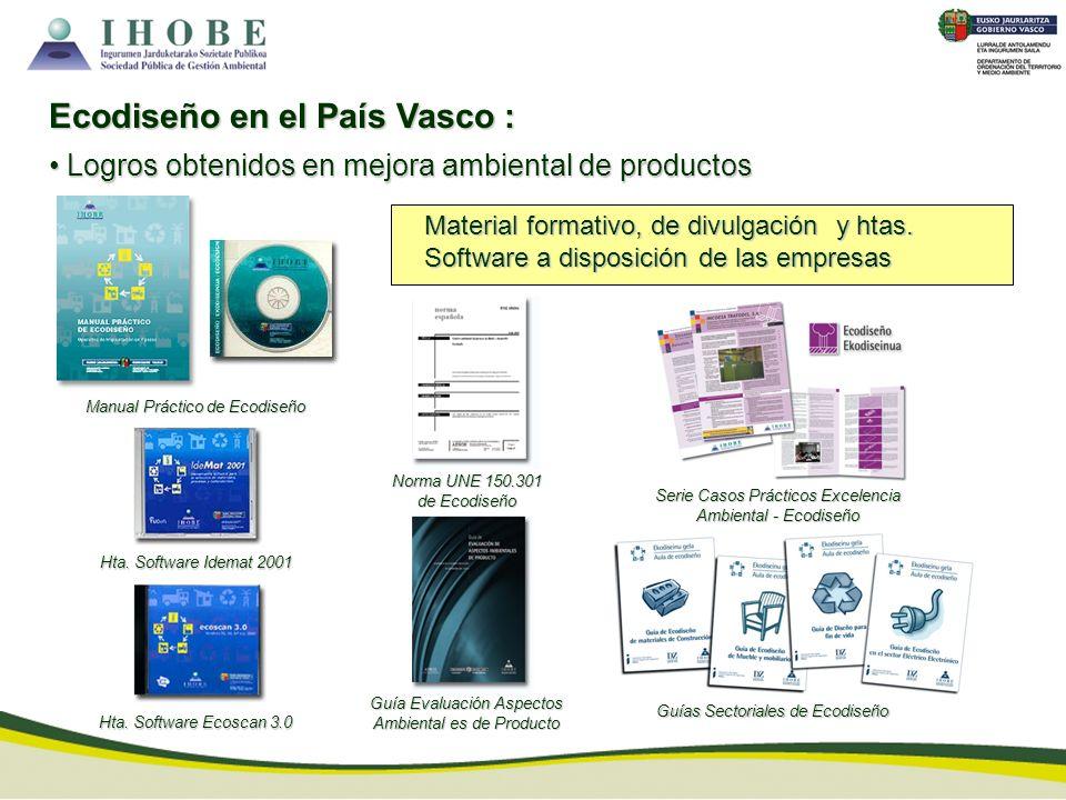 Material formativo, de divulgación y htas. Software a disposición de las empresas Manual Práctico de Ecodiseño Hta. Software Idemat 2001 Hta. Software