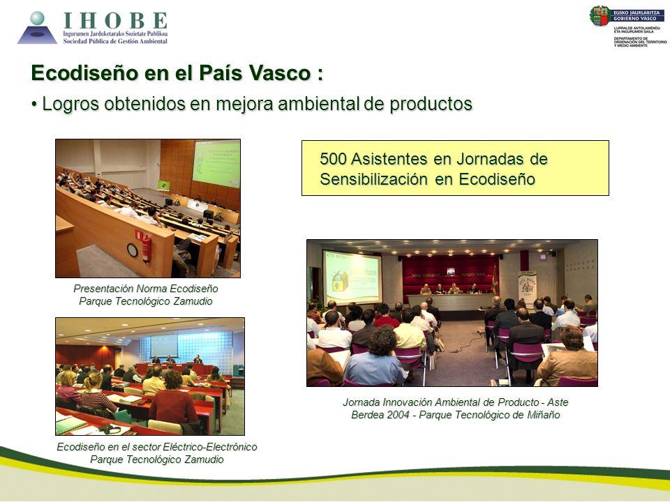 500 Asistentes en Jornadas de Sensibilización en Ecodiseño Presentación Norma Ecodiseño Parque Tecnológico Zamudio Jornada Innovación Ambiental de Pro
