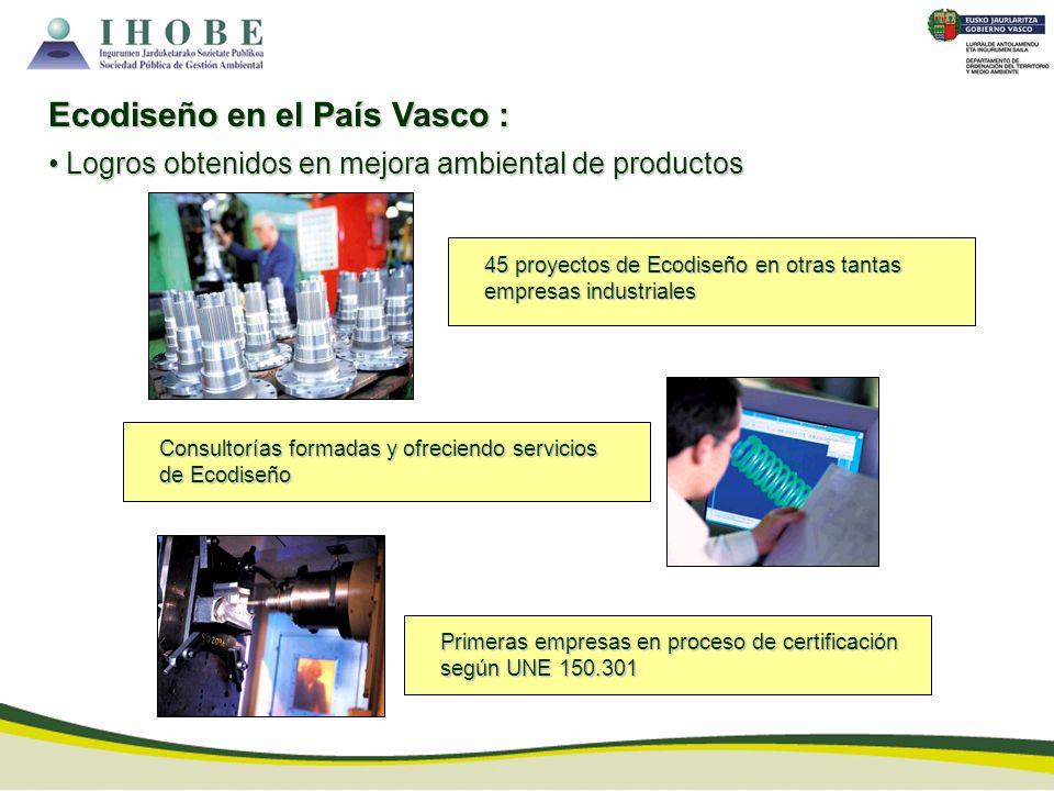 Consultorías formadas y ofreciendo servicios de Ecodiseño 45 proyectos de Ecodiseño en otras tantas empresas industriales Primeras empresas en proceso