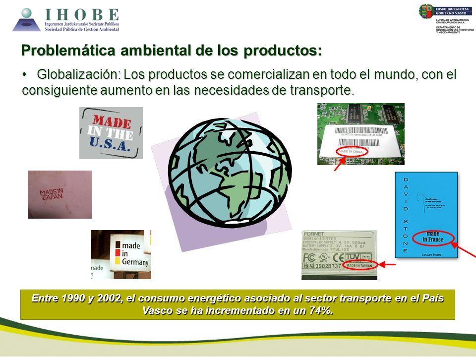 Globalización: Los productos se comercializan en todo el mundo, con el consiguiente aumento en las necesidades de transporte. Globalización: Los produ