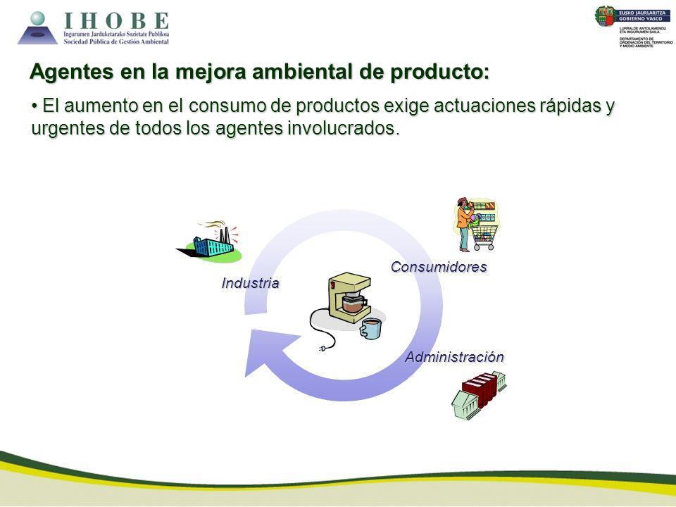 El aumento en el consumo de productos exige actuaciones rápidas y urgentes de todos los agentes involucrados. El aumento en el consumo de productos ex
