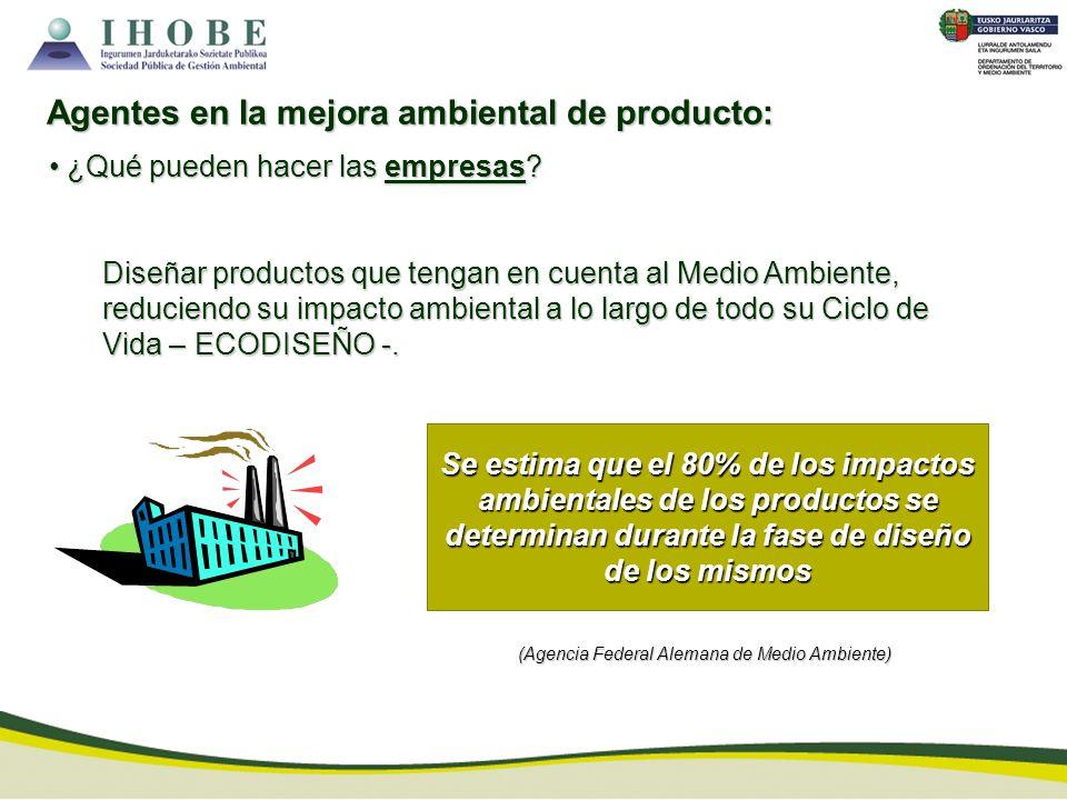 Se estima que el 80% de los impactos ambientales de los productos se determinan durante la fase de diseño de los mismos (Agencia Federal Alemana de Me