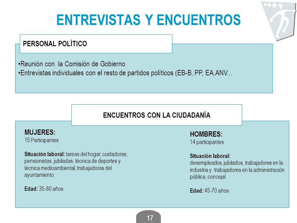 17 ENTREVISTAS Y ENCUENTROS Reunión con la Comisión de Gobierno Entrevistas individuales con el resto de partidos políticos (EB-B, PP, EA,ANV... PERSO