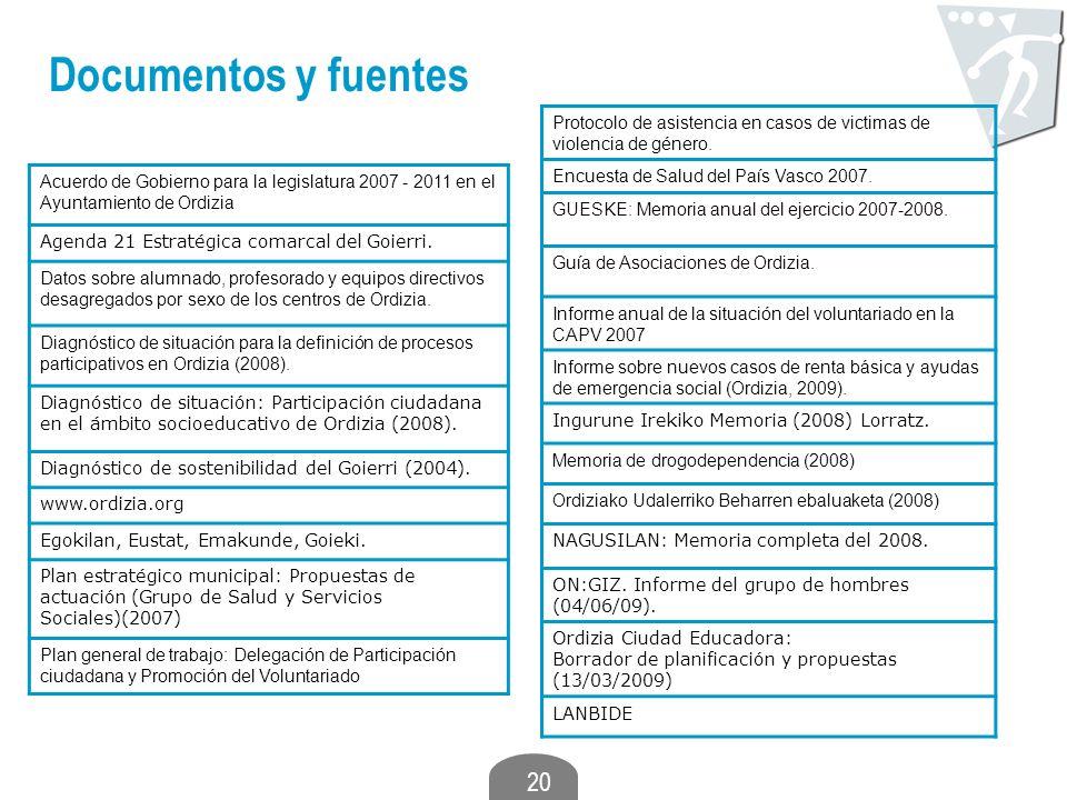 20 Acuerdo de Gobierno para la legislatura 2007 - 2011 en el Ayuntamiento de Ordizia Agenda 21 Estratégica comarcal del Goierri. Datos sobre alumnado,