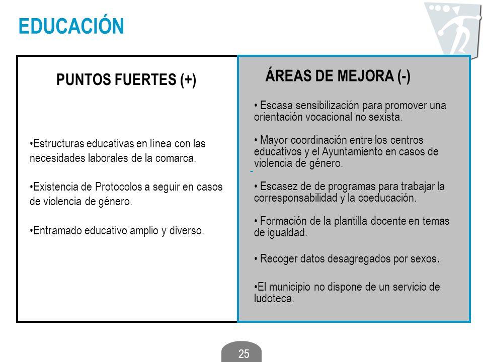 25 EDUCACIÓN PUNTOS FUERTES (+) ÁREAS DE MEJORA (-) - Estructuras educativas en línea con las necesidades laborales de la comarca. Existencia de Proto