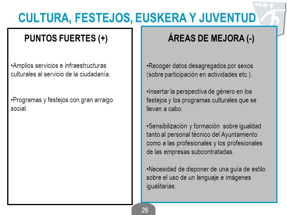 26 CULTURA, FESTEJOS, EUSKERA Y JUVENTUD PUNTOS FUERTES (+)ÁREAS DE MEJORA (-) - Amplios servicios e infraestructuras culturales al servicio de la ciu