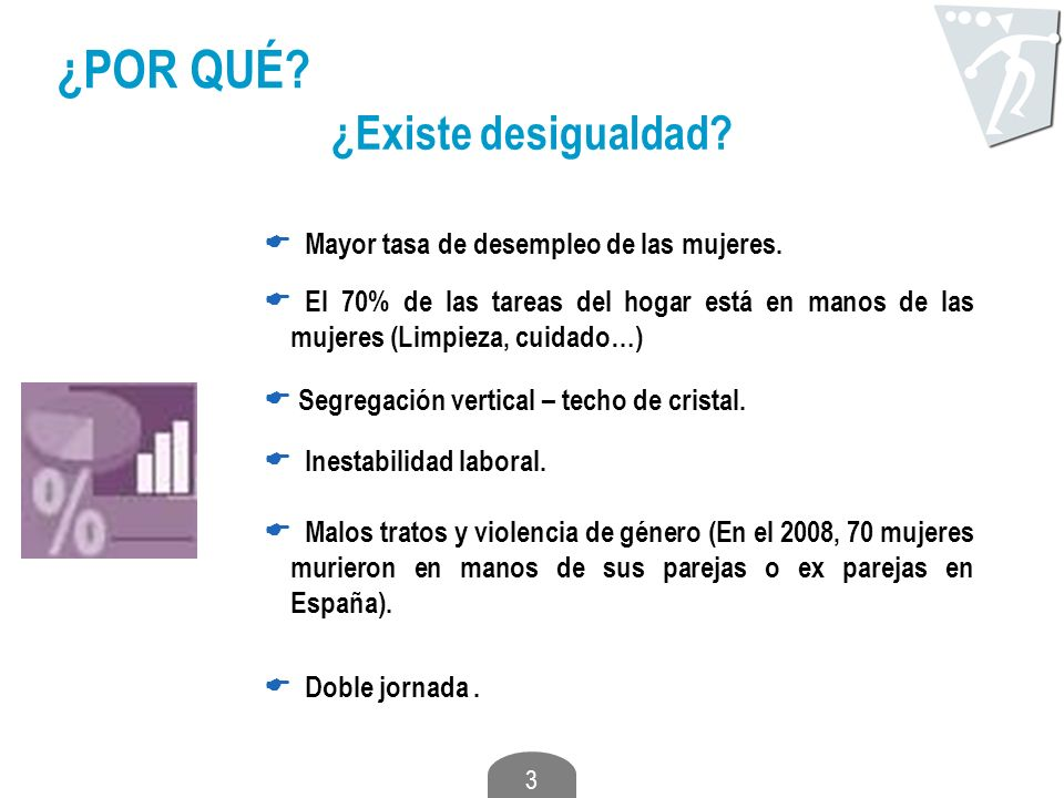 34 OBJETIVOS OPERATIVOS DEL PLAN INDARGUNEAK (+)HOBETZEKO ESPARRUAK (-) Incorporar el mainstreaming de género en todas las políticas del Ayuntamiento ( subvenciones, planificación, servicio de atención, etc).