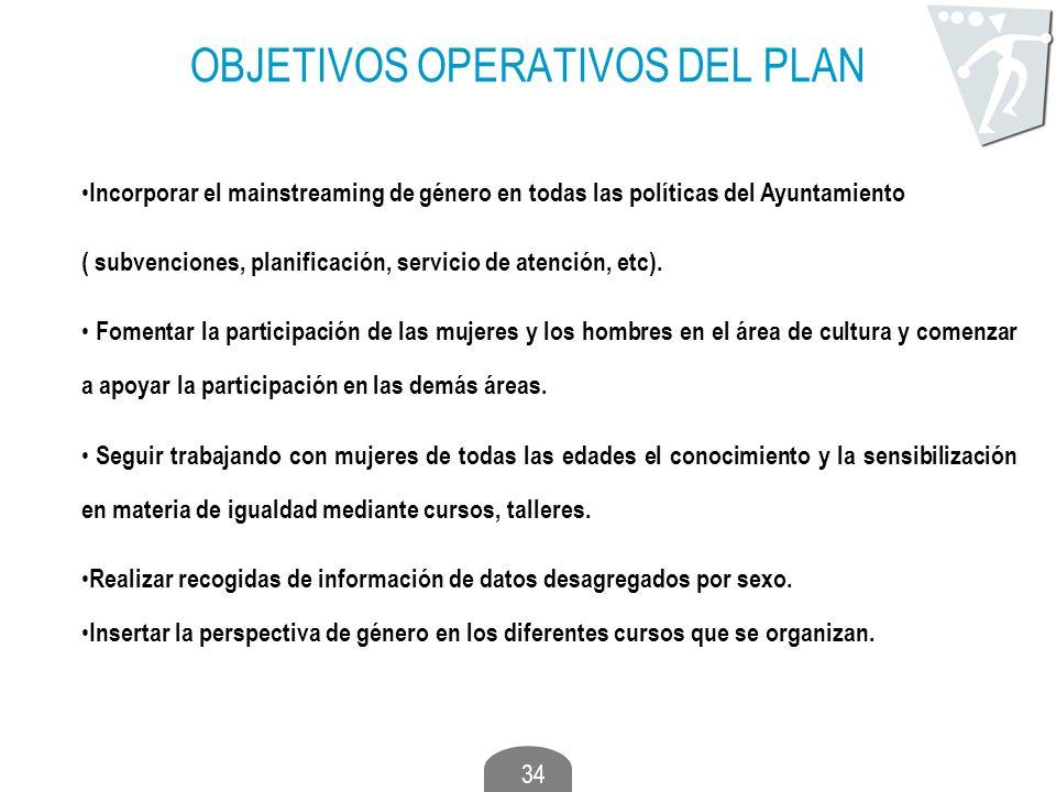 34 OBJETIVOS OPERATIVOS DEL PLAN INDARGUNEAK (+)HOBETZEKO ESPARRUAK (-) Incorporar el mainstreaming de género en todas las políticas del Ayuntamiento