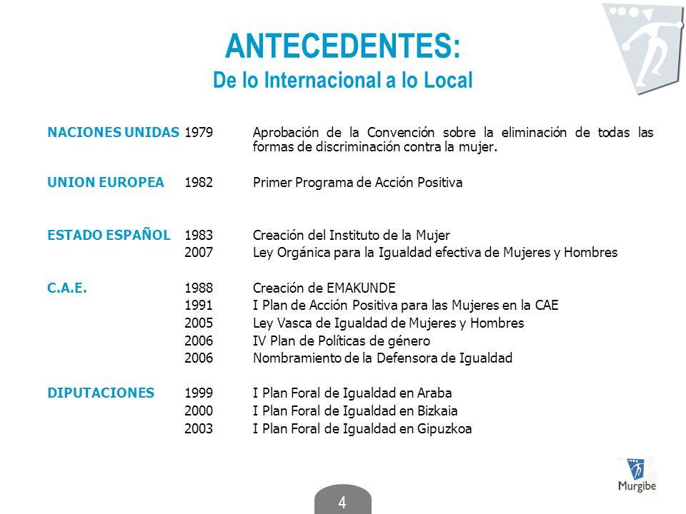 5 AYUNTAMIENTOSDe 251 Ayuntamientos en la CAE, 57 cuentan con Planes Municipales de Igualdad y 1 Mancomunidad (a dic.