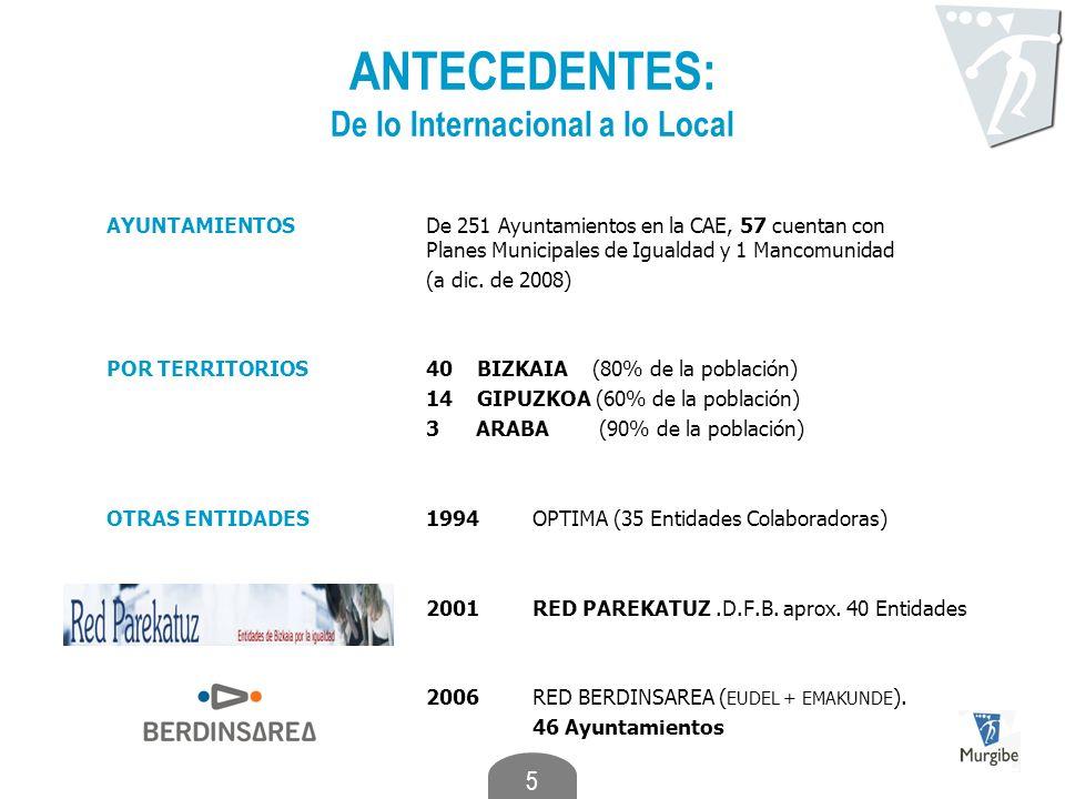 5 AYUNTAMIENTOSDe 251 Ayuntamientos en la CAE, 57 cuentan con Planes Municipales de Igualdad y 1 Mancomunidad (a dic. de 2008) POR TERRITORIOS40 BIZKA