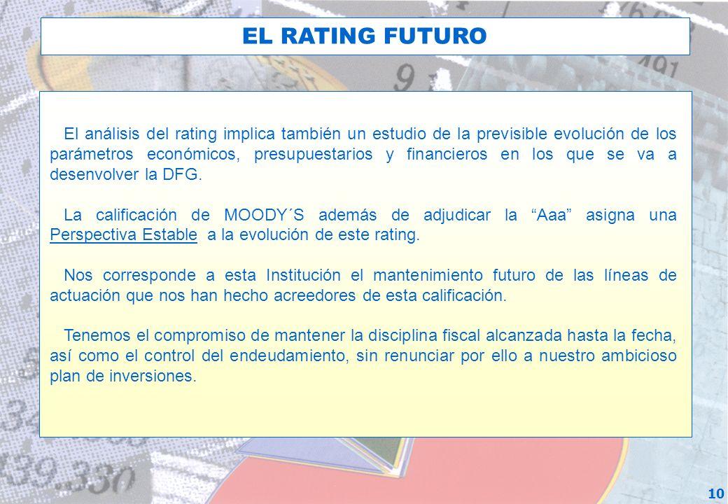 EL RATING FUTURO El análisis del rating implica también un estudio de la previsible evolución de los parámetros económicos, presupuestarios y financie