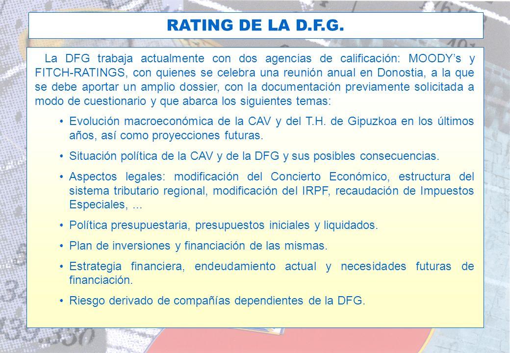RATING DE LA D.F.G. La DFG trabaja actualmente con dos agencias de calificación: MOODYs y FITCH-RATINGS, con quienes se celebra una reunión anual en D