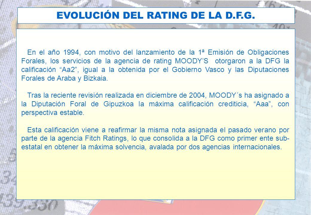 EVOLUCIÓN DEL RATING DE LA D.F.G. En el año 1994, con motivo del lanzamiento de la 1ª Emisión de Obligaciones Forales, los servicios de la agencia de