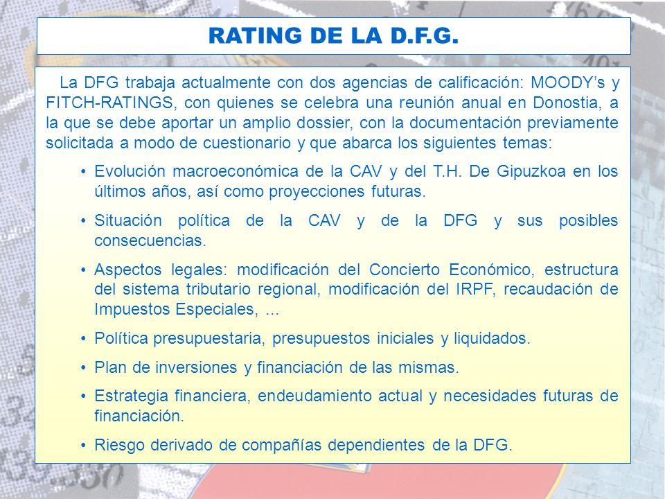 EL RATING DE LA D.F.G.