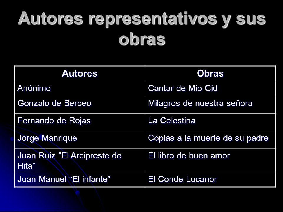 Autores representativos y sus obras AutoresObras Anónimo Cantar de Mio Cid Gonzalo de Berceo Milagros de nuestra señora Fernando de Rojas La Celestina