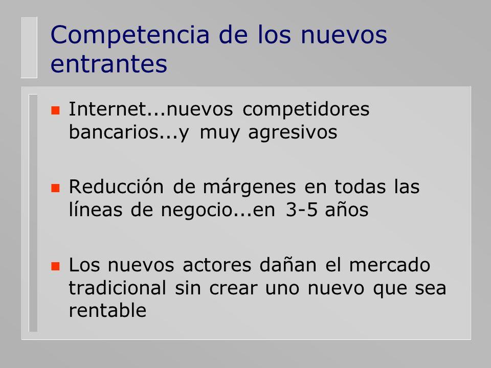 Competencia de los nuevos entrantes n Internet...nuevos competidores bancarios...y muy agresivos n Reducción de márgenes en todas las líneas de negoci