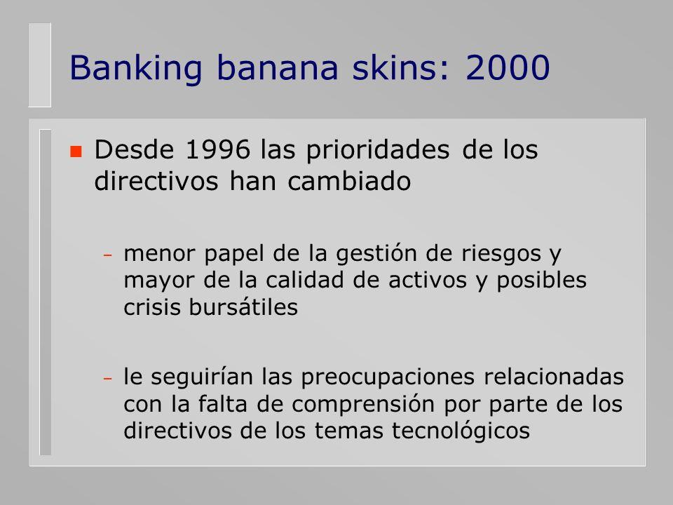 Banking banana skins: 2000 n Desde 1996 las prioridades de los directivos han cambiado – menor papel de la gestión de riesgos y mayor de la calidad de