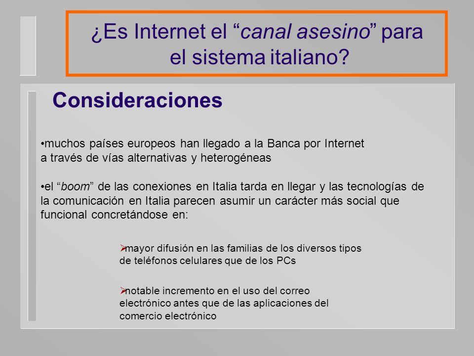 ¿Es Internet el canal asesino para el sistema italiano? muchos países europeos han llegado a la Banca por Internet a través de vías alternativas y het