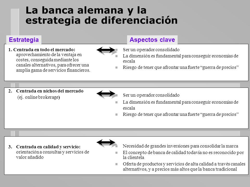 La banca alemana y la estrategia de diferenciación 1. Centrada en todo el mercado: aprovechamiento de la ventaja en costes, conseguida mediante los ca