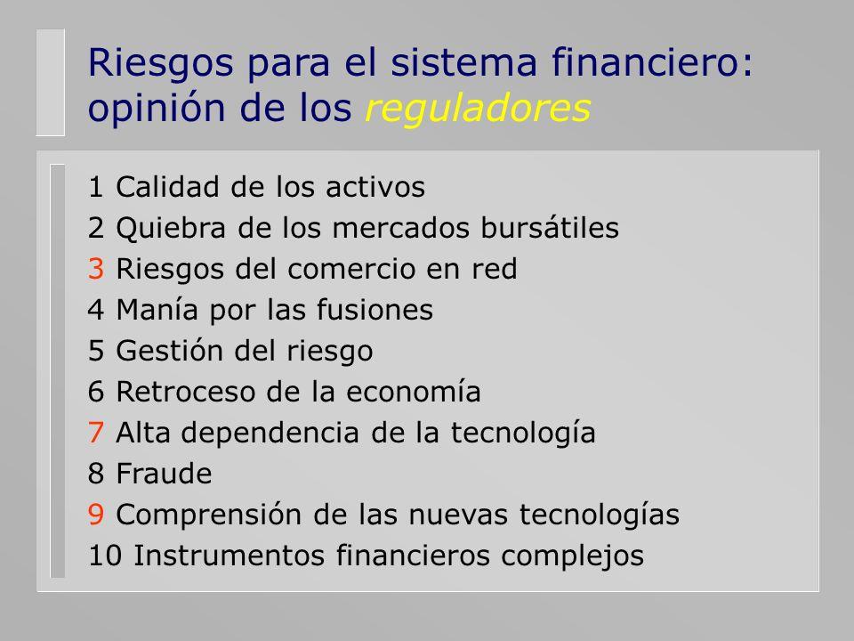 Riesgos para el sistema financiero: opinión de los reguladores 1 Calidad de los activos 2 Quiebra de los mercados bursátiles 3 Riesgos del comercio en