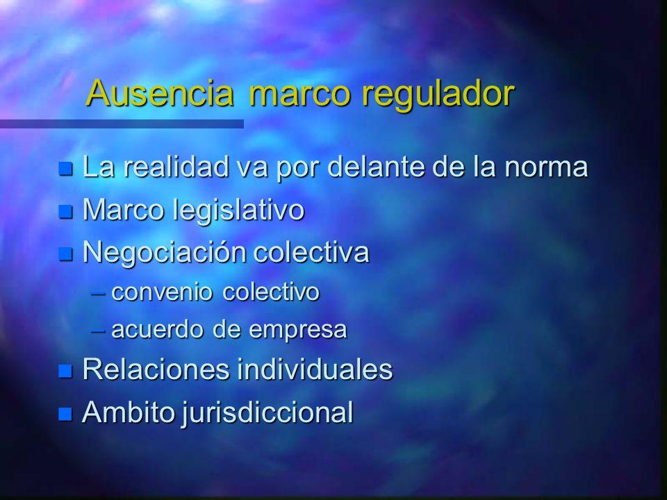 Ausencia marco regulador La realidad va por delante de la norma La realidad va por delante de la norma Marco legislativo Marco legislativo Negociación