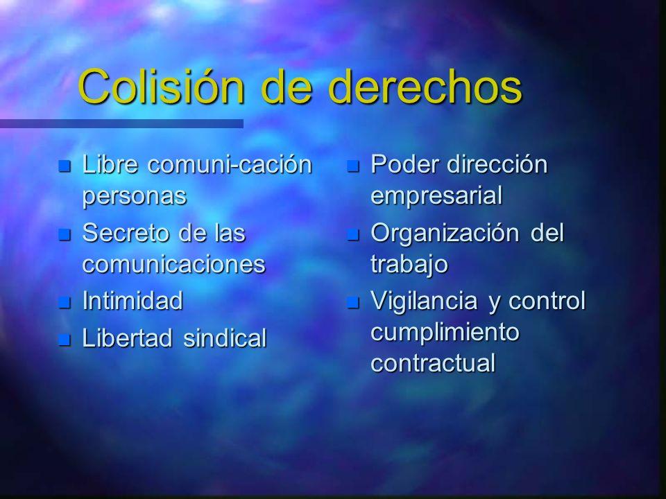 Colisión de derechos Libre comuni-cación personas Libre comuni-cación personas Secreto de las comunicaciones Secreto de las comunicaciones Intimidad I