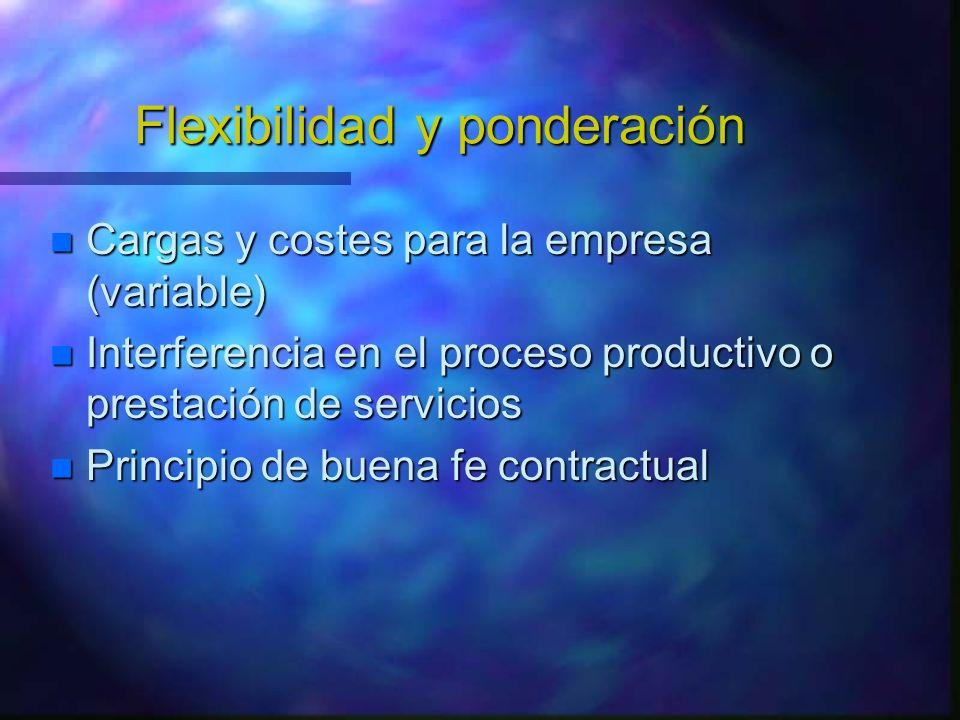 Flexibilidad y ponderación Cargas y costes para la empresa (variable) Cargas y costes para la empresa (variable) Interferencia en el proceso productiv