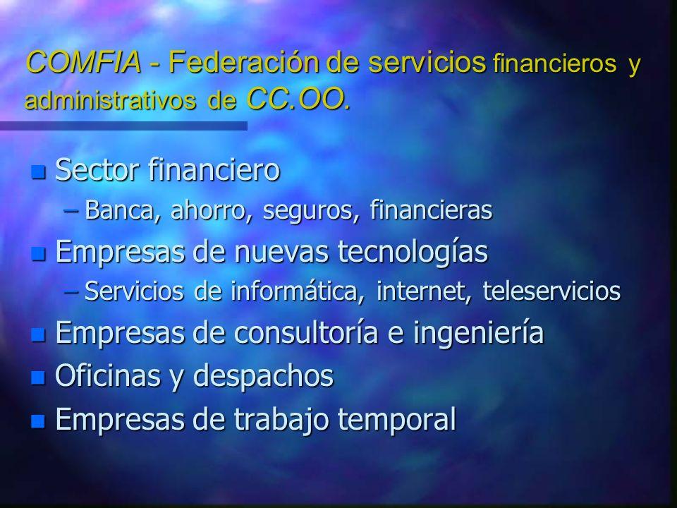 COMFIA - Federación de servicios financieros y administrativos de CC.OO. n Sector financiero –Banca, ahorro, seguros, financieras n Empresas de nuevas