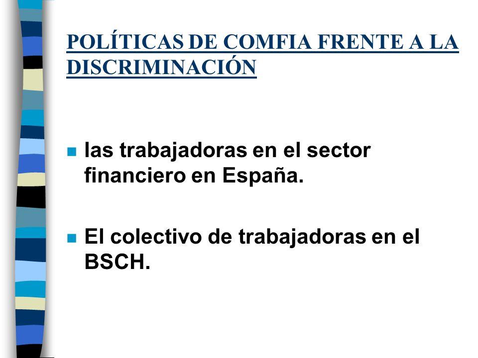 LAS TRABAJADORAS EN EL SECTOR FINANCIERO EN ESPAÑA n Incremento de la presencia de mujeres en el sector: n Son el 30% de las plantillas n Dificultades en la Promoción: n Solo el 17% ocupan cargos de responsabilidad.